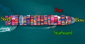 What is Port and Starboard ?